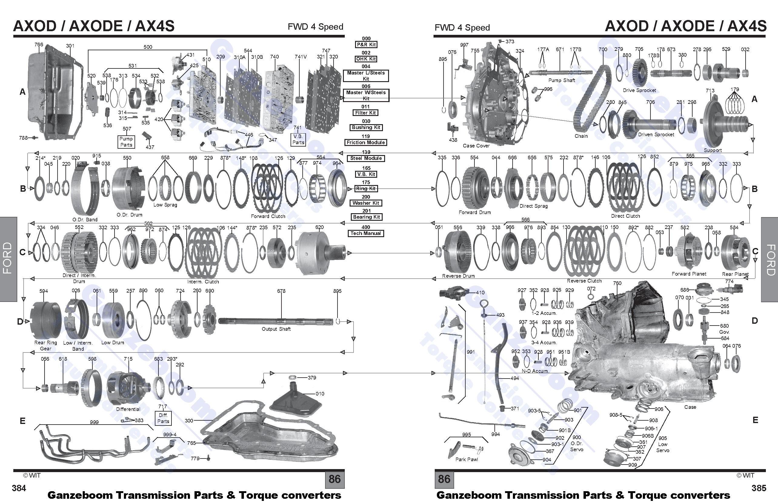 axod-axode-ax4s.jpg