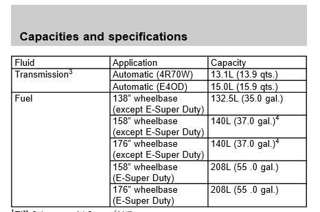 форд эконолайн мануал 1997.jpg