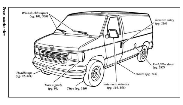 Форд Эконолайн мануал.jpg