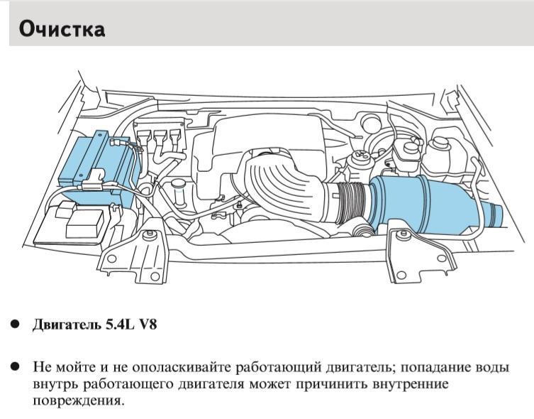 Инструкция для форд экспедишн 2.jpg